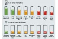 Phone & Tablet Batteries (200)